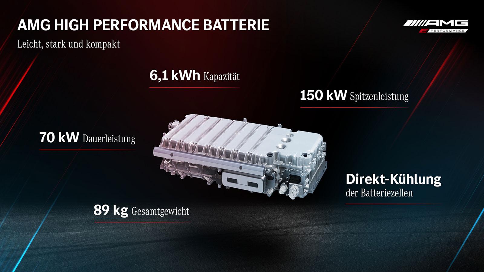 Mercedes-AMG-Elektro-Strategie-2021-3