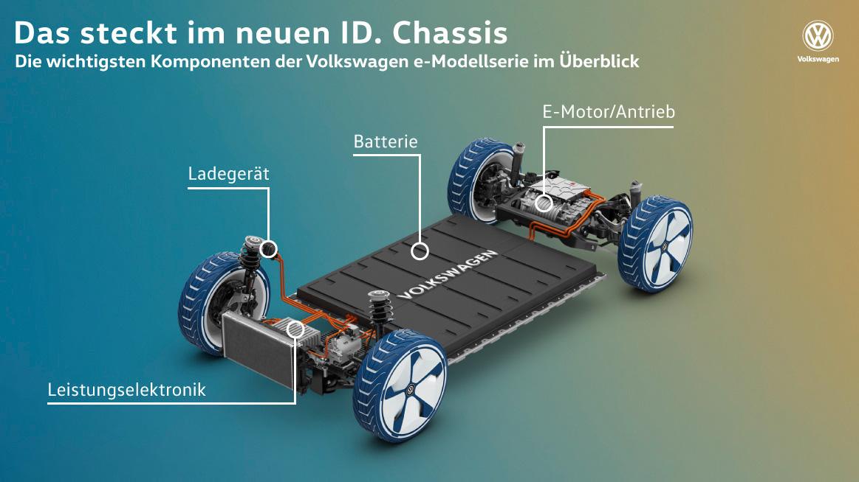 VW-MEB-Technik