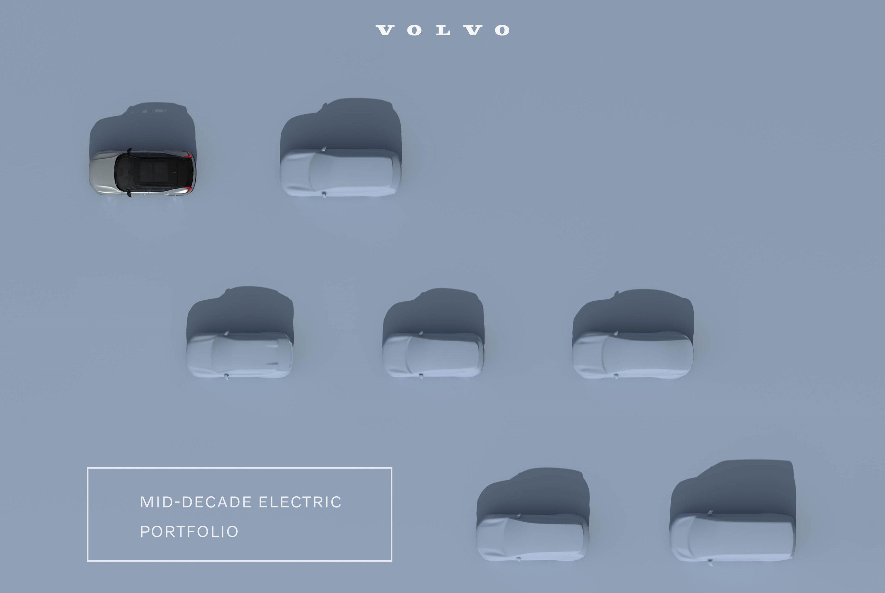 Volvo-Elektroautos-bis-2025