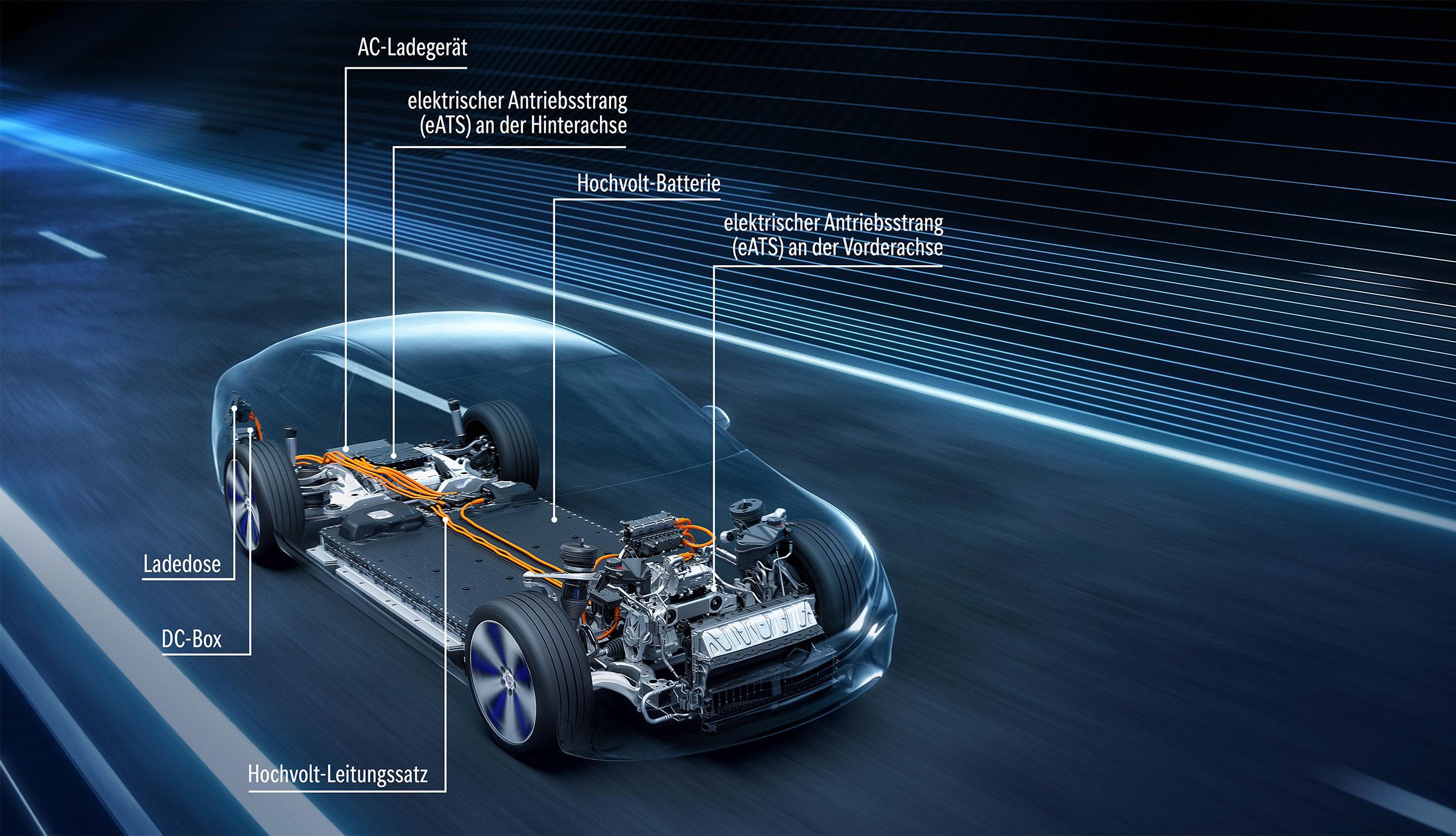 Mercedes-EQS-2021-Technikdetails-8
