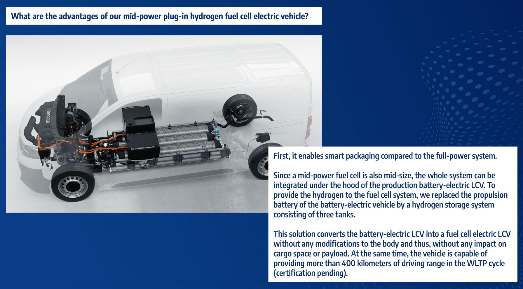 Stellantis-Wasserstoff-Elektroantrieb