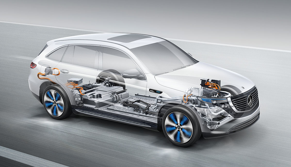 Mercedes-EQC-Architektur