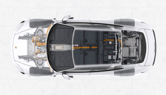 Porsche-Taycan-Antriebssystem
