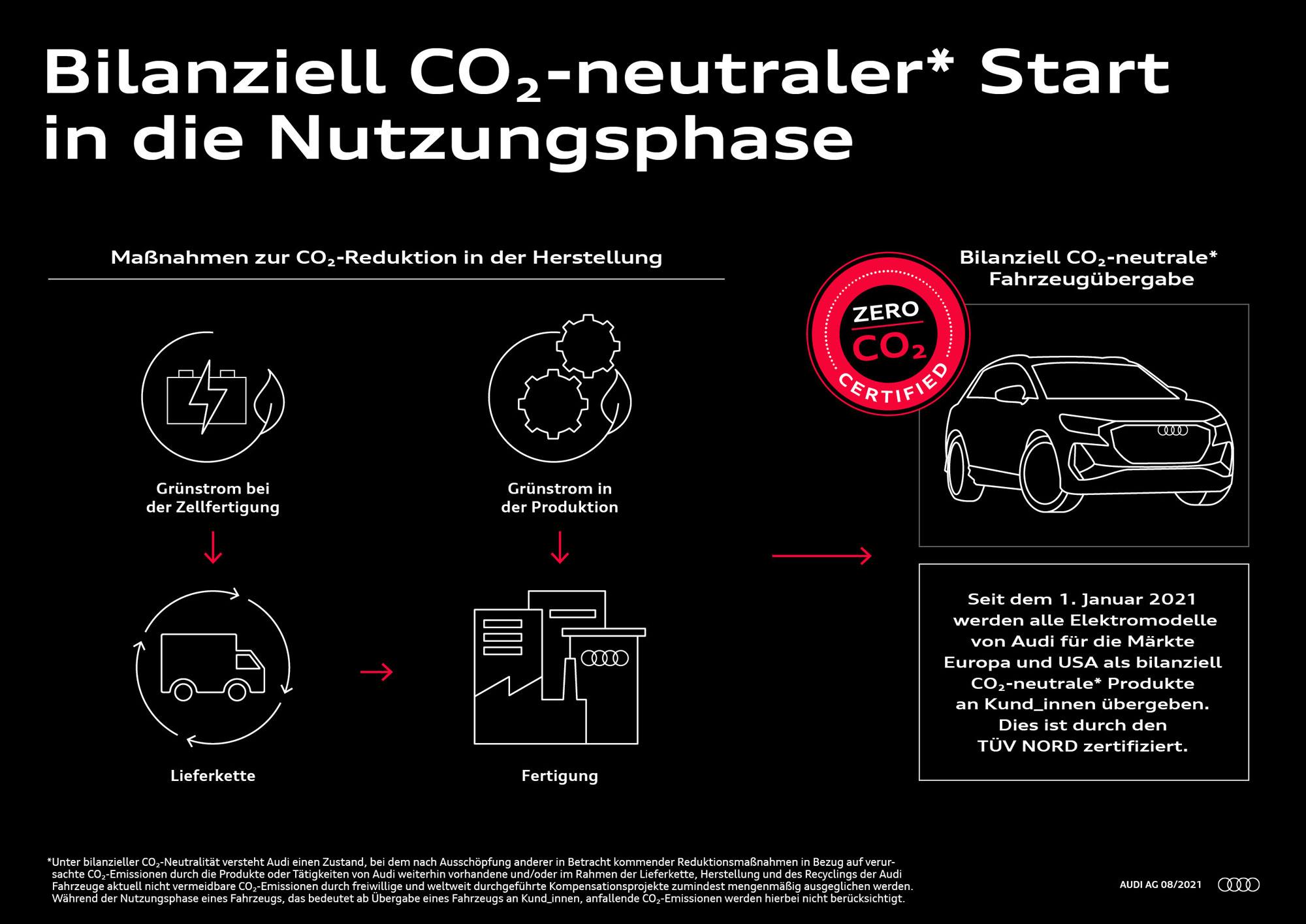 Audi-bilanziell-Co2-neutral