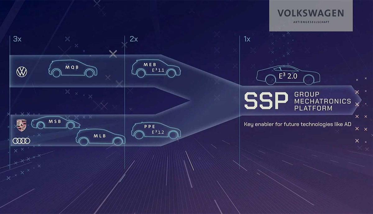 VW-SSP