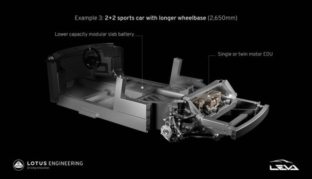 Lotus-Elektor-Sportwagen-Architektur-2021-3-3