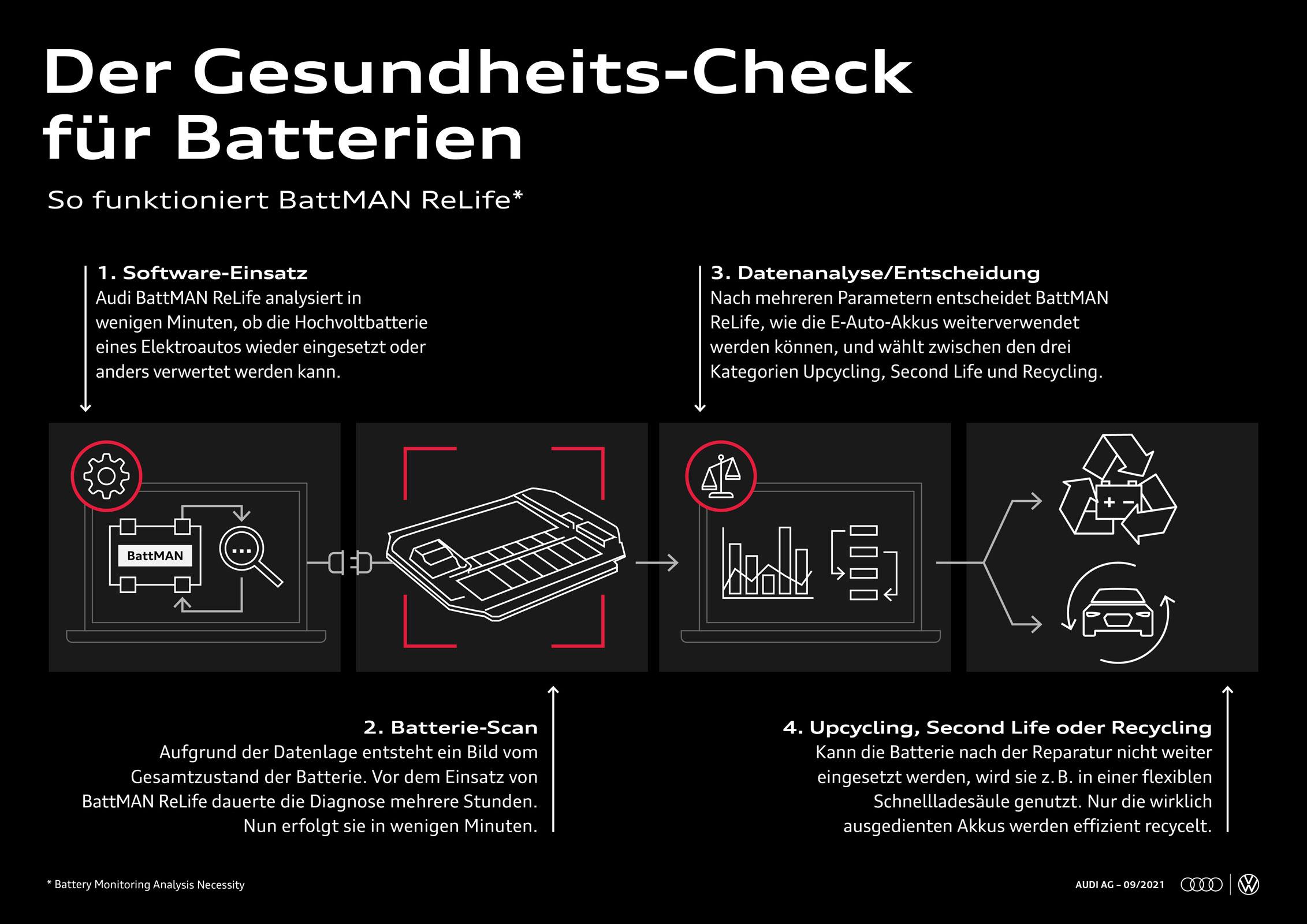Audi-BattMan-2021-2