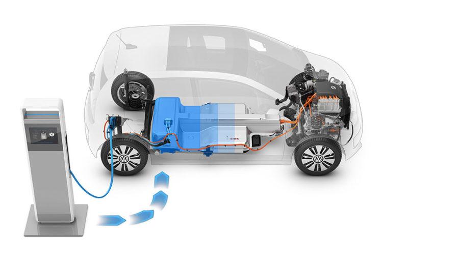 Wegen Cadmium: VW droht Rückruf von über 100.000 Elektroautos und Plug-in-Hybriden